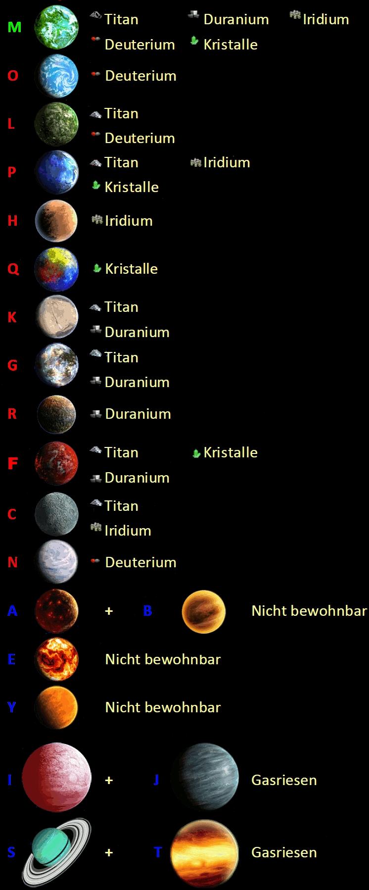 Planetenklassen.jpg